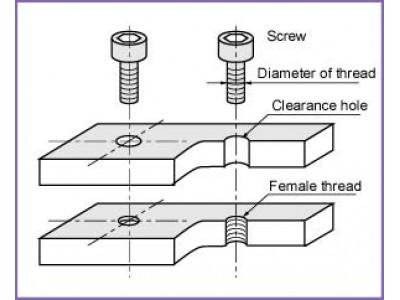 Диаметр отверстий под метрическую резьбу